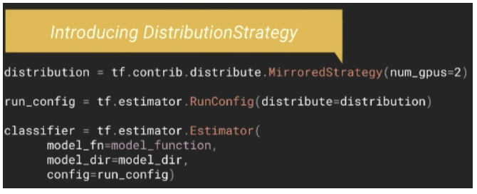 Introducing Distributed TensorFlow strategy